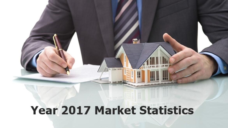 Year 2017 Market Statistics